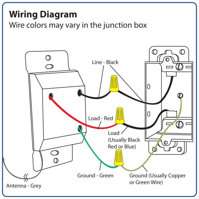 851 Exterior Floor Outlet likewise White tigerwhite owl towl also How To Install A Wall Outlet For Ether  Cable Ehow besides Neutral Wiring Diagram likewise 4012. on electrical outlet post