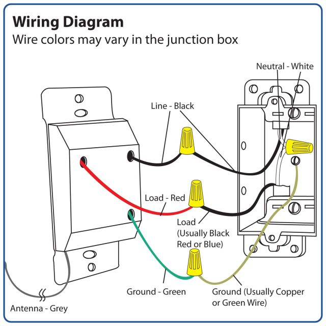 wiring_diagram2 skylinkhome com model we 318 neutral wire diagram at bayanpartner.co